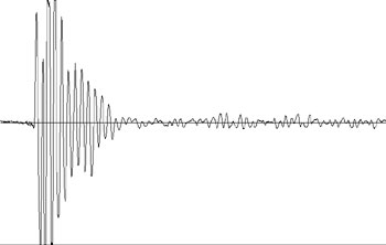 Wave form begins at max volume and tapers off quickly